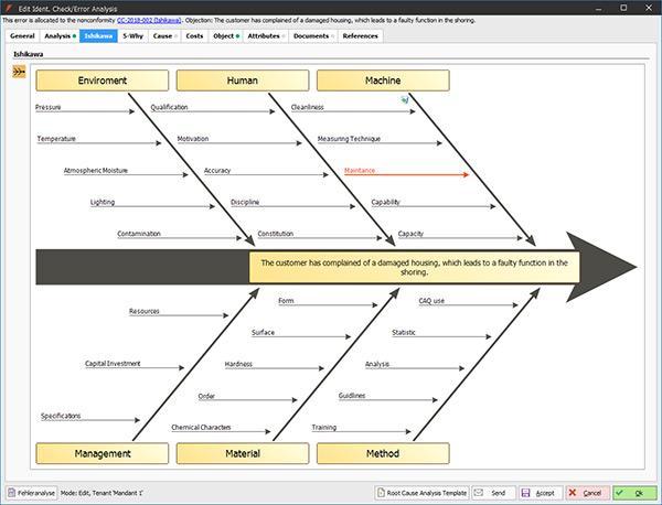 Risk.Net - Risk Management / FMEA Software - null