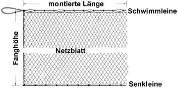 Gill net   110mm mesh size (hm)   ready mounted   grey