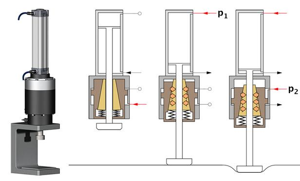 SITEMA-PowerStroke FSKP (pneumatisch) - null