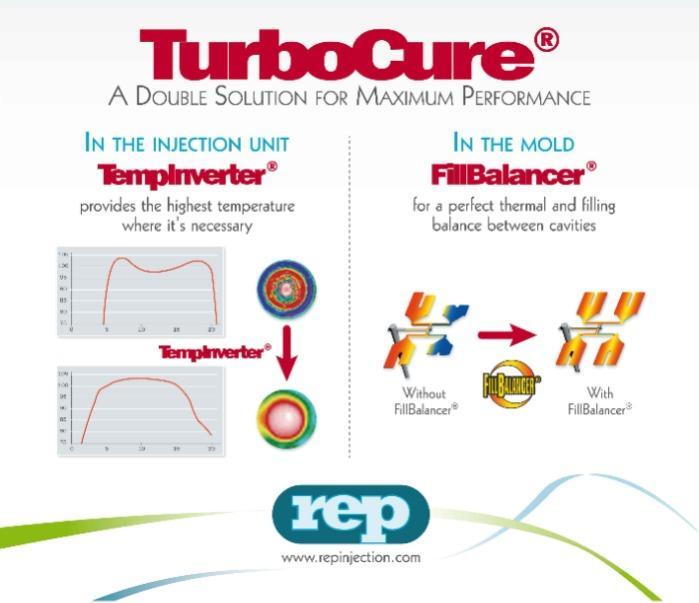 Gamme haute technologie TurboCure®  - TurboCure®