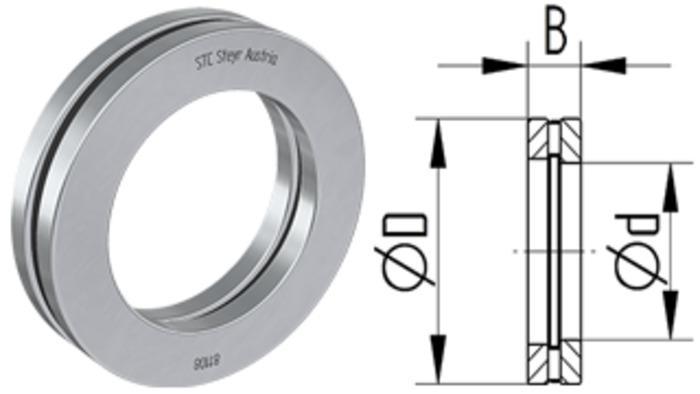 Axial- Zylinderrollenlager - null