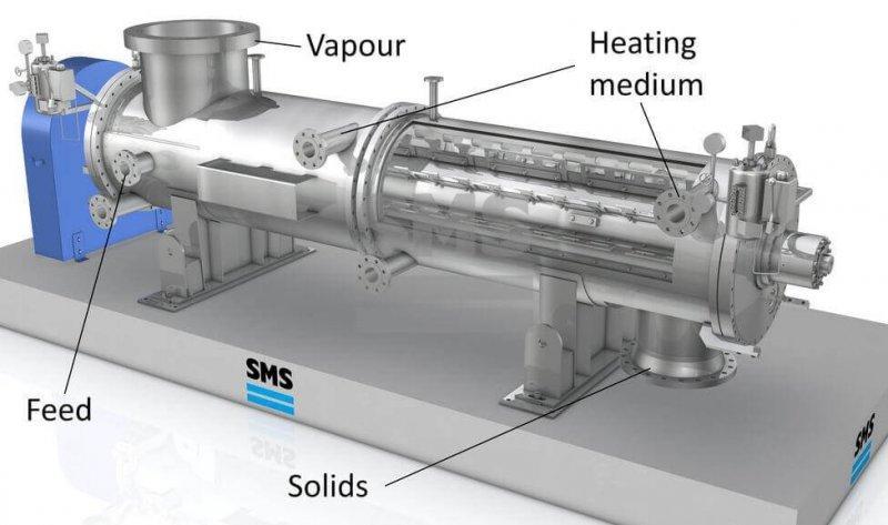 Горизонтальный тонкопленочный сушильный аппарат - тонкопленочный сушильный аппарат  - Горизонтально нагревательная рубашка