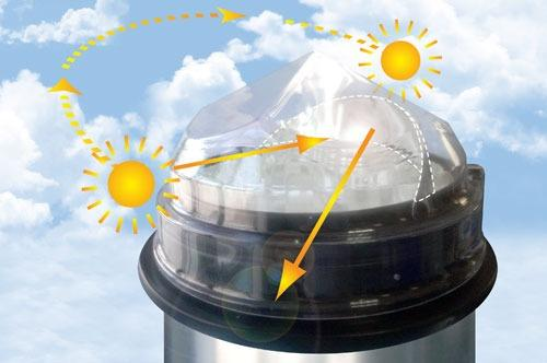 Sun Tunnel - Chatron - Solar Light Tube - Light Tunnel - Sun Tunnel - Chatron - Solar Light Tube - Light Tunnel - Sun Pipes - Daylight