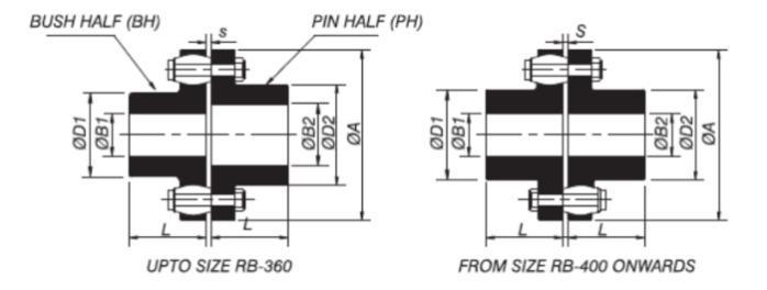 Accouplement élastique à broches rondes, RB-Flex RATHI - Accouplement élastique à broches rondes, RB-Flex RATHI