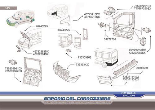 Ricambi Fiat Doblo