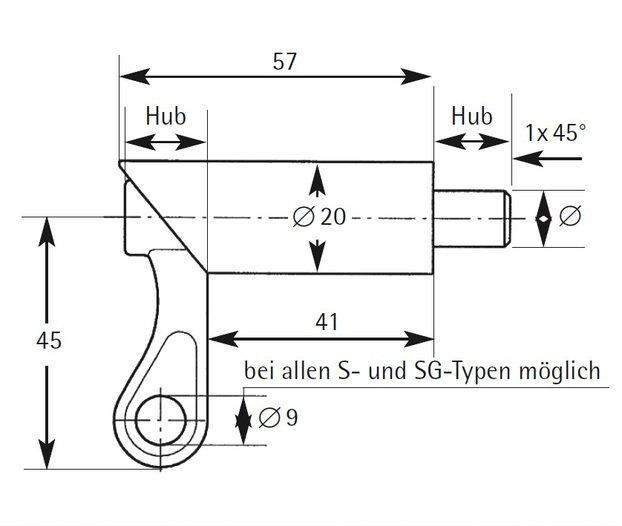 Typ S-SR - S 1010 SR