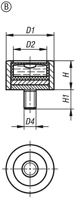 Nivelles sphériques cylindrique - Nivelles