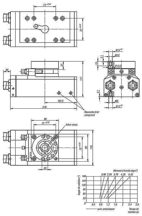 Module rotatif pneumatique pour charge lourde - Système de manipulation pneumatique