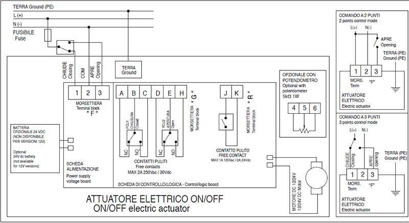 VB110 - ATTUATORE ELETTRICO SERIE 85
