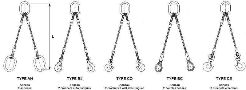 Elingues câbles - Élingue câble à 2 brins