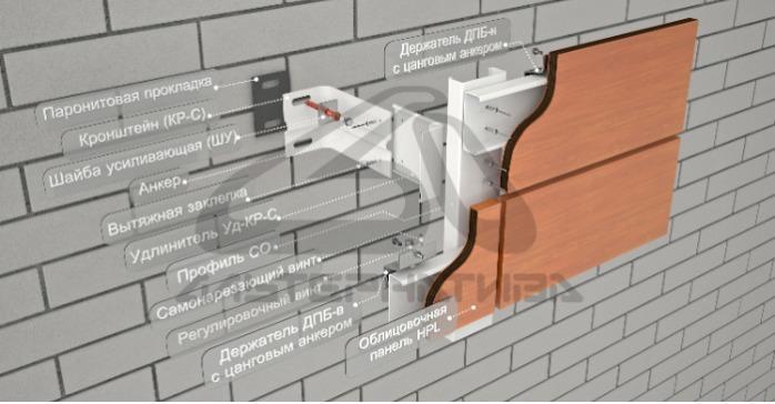 Альт-Фасад 09 - Для облицовки панелями HPL