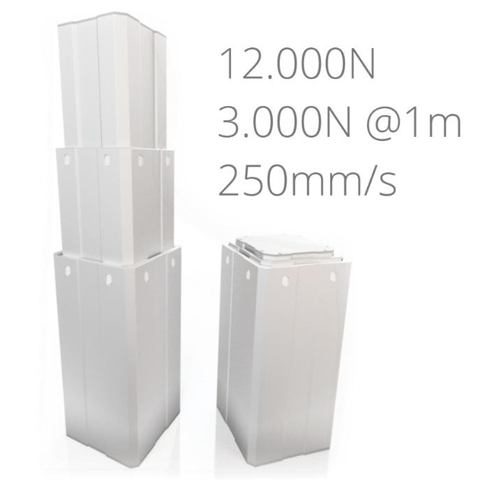 A-series - Force:12.000N, Speed: 250mm/s, Stroke:3.000mm, Offset: 3.000Nm