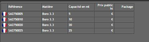 Fiole jaugee hemispherique col lisse  - Classe A SAV
