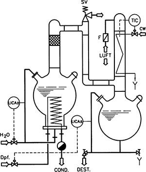 Steam Distillation (Steam - Heating)