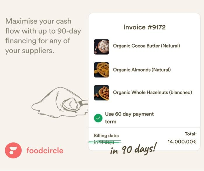 foodcircle Payments -