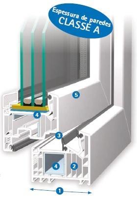 VEKA Sistema de 82 mm junta Tripla - VEKA Sistema de 82 mm em PVC