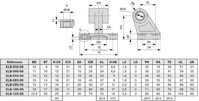 Articulation arrière d'équerre 90° DN63 - Accessoires de fixation