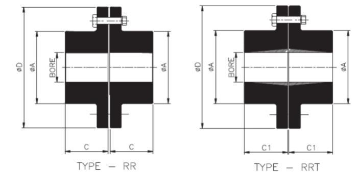 Accouplement élastique à broches lisses, RR RATHI - Accouplement élastique à broches lisses, RR RATHI