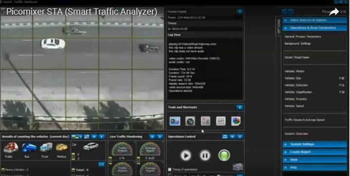 Smart Traffic Analyzer (STA)