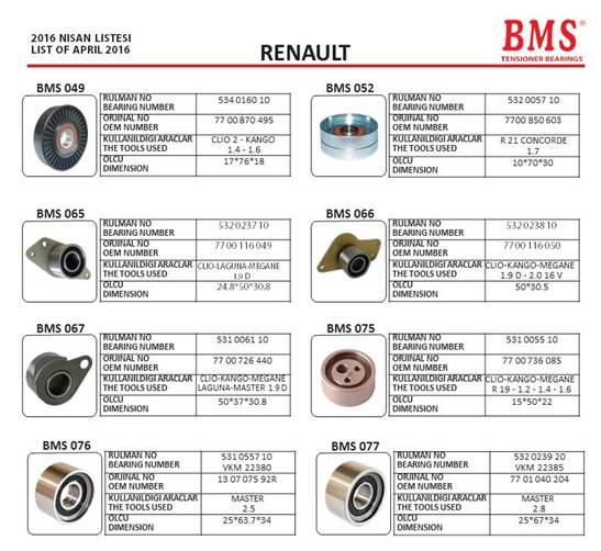 BMS - RENAULT tensioner bearings