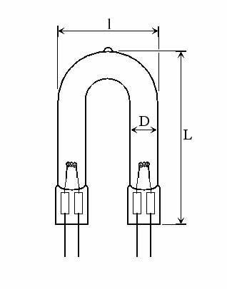 GERMICIDAL QUARTZ LAMPS - Lamp Type: GLUP