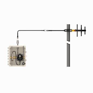 Industrial Wireless - Wireless Zubehör