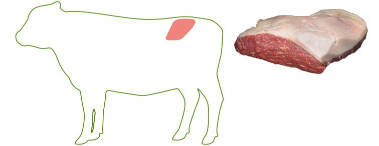 Rump Cap - Cuts of Beef