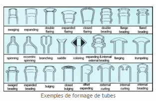 Formage de tubes - Formage axial et radial