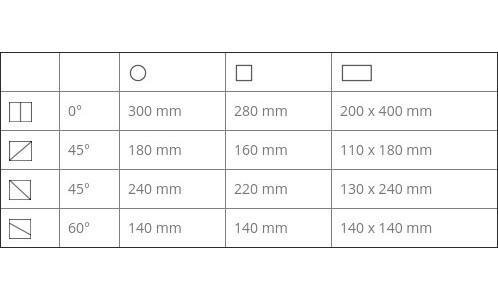 SPECIAL 411 M/S – Metallbandsäge - SPECIAL 411 M/S – Halbautomatische Metallbandsäge