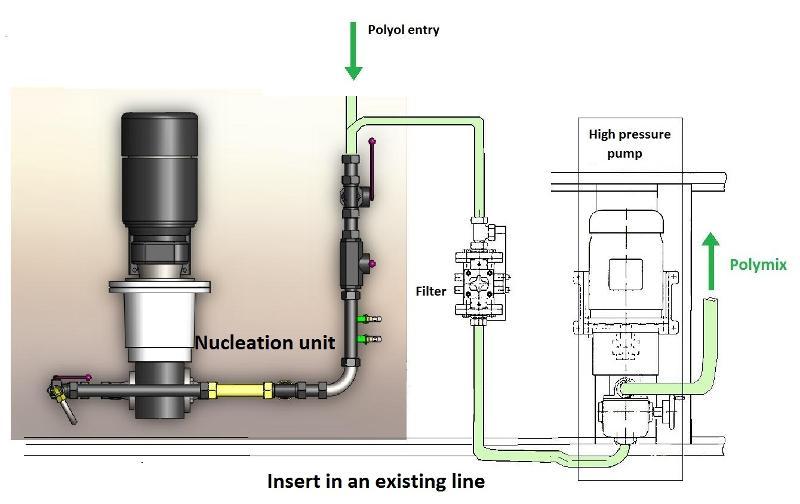 Nucléateur pour lignes continues - null