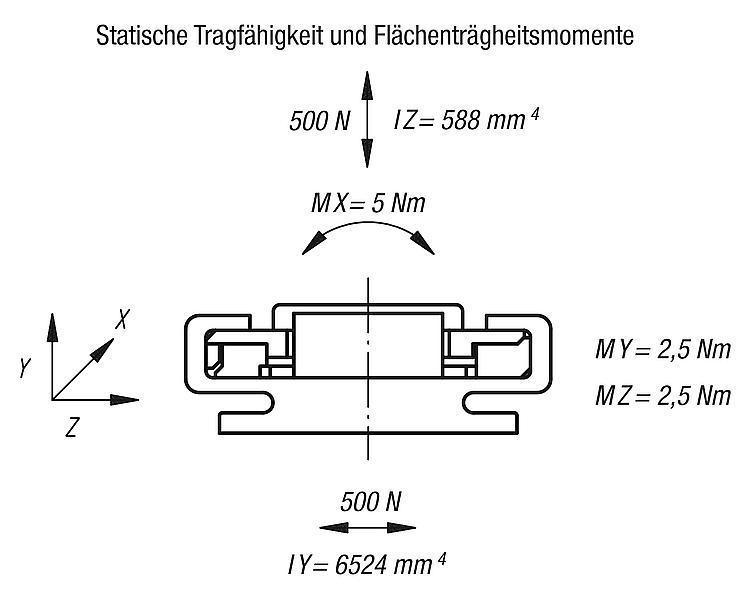 Systeme und Komponenten für den Maschinen und Anlagenbau - Miniaturgleitführungen DryLin® N