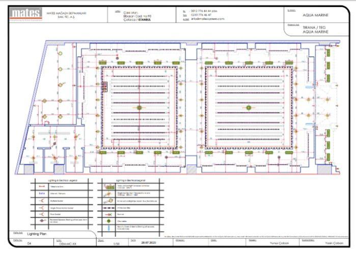 Mimari projelendirme - Mimari projelendirme hizmetleri