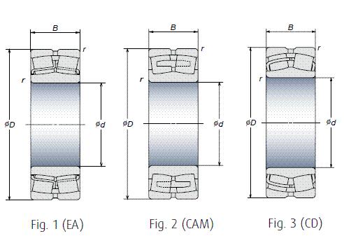 SWR™ Bearings (Spherical Roller Bearings) – SWR™-Series - Rolling Bearings