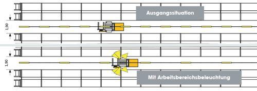 Voertuigbeheersing systemen - 312-100710W