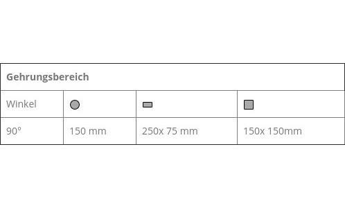 GAA-500-90° -CNC – Vollautomat - GAA-500-90° -CNC – Vollautomatische Aluminiumkreissäge