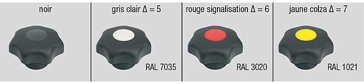 Bouton étoile avec attache de sécurité similaire à DIN... - Poignées et boutons