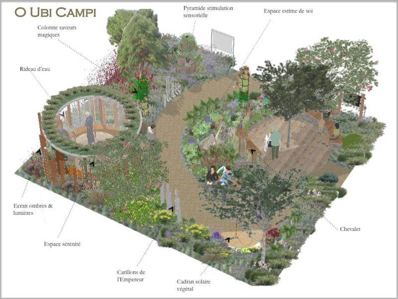Projet de Jardin thérapeutique - Service