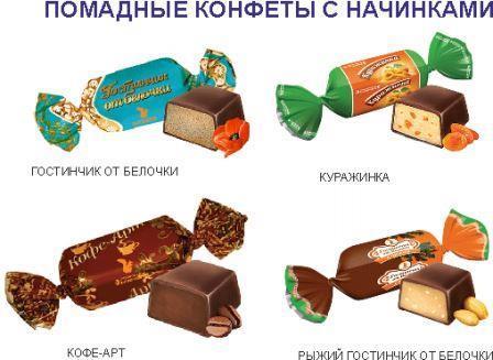 Помадные конфеты глазированные с начинкой - Линейка представлена 4 видами конфет с натуральными начинками