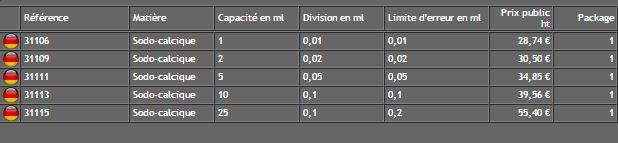 Pipette seringue graduee pour ecoulement total Classe B 0 en - SILBERBRAND