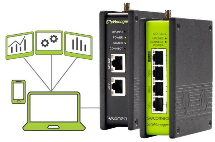 SiteManager 1549 WiFi für Fernwartung - Industrial VPN Router und Edge Gerät SiteManager 1549
