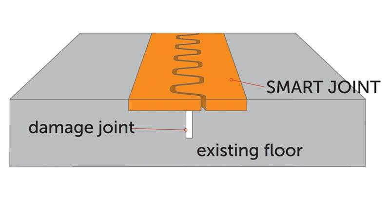 Smart Joint - Repair joints