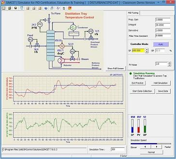 PiControl Solution Software suite - For APC and PID tuning training and system identification, CLPM
