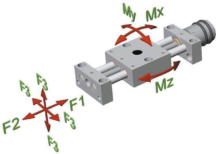 Systeme und Komponenten für den Maschinen und Anlagenbau - Positioniertische lang mit Positionsanzeiger