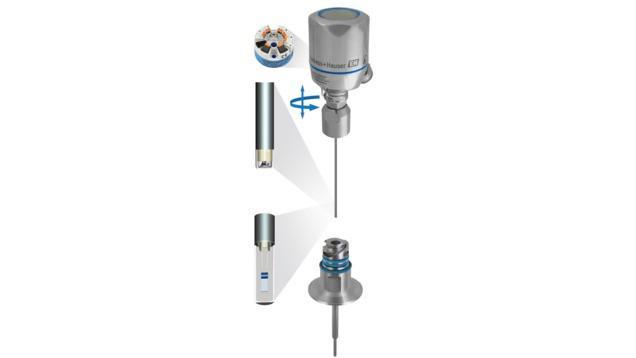 iTHERM TM411 Zukunftsweisendes, modul.Widerstandsthermometer -