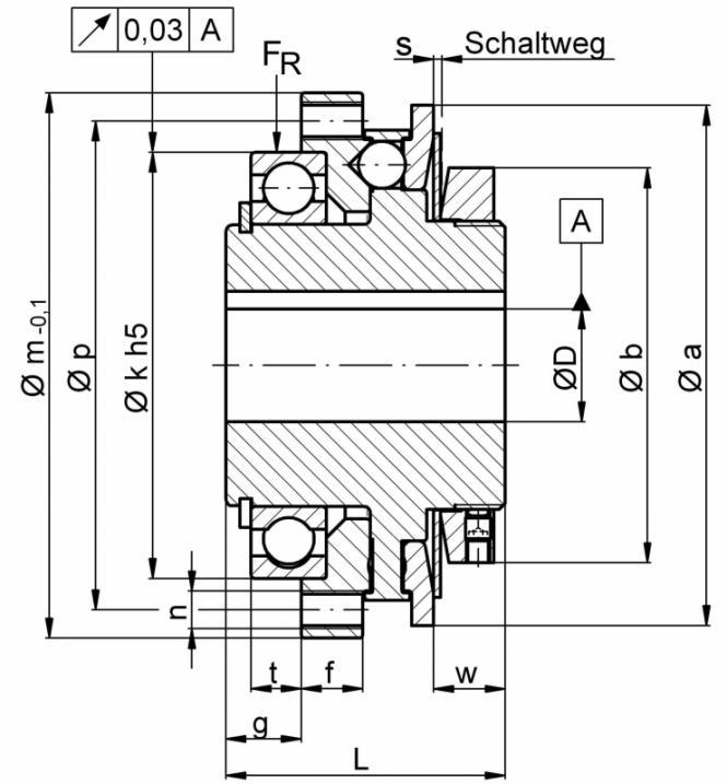 Safety coupling SKW - Safety coupling SKW for indirect drives