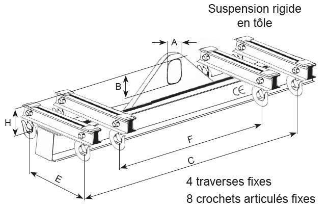 Palonniers standards - Palonnier type GSP