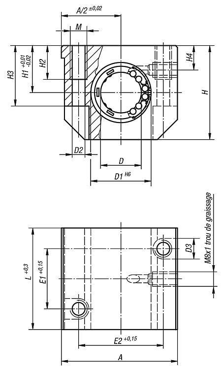 Unité linéaire fermée - Système de guidage linéaire