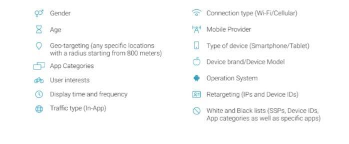 RTB实时移动广告流量采购 - 智能手机和平板电脑上的移动广告流量采购