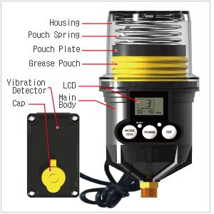 Electromechanical Automatic lubricator - Pulsarlube Mi