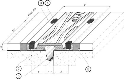 Reinforced rubber road joints